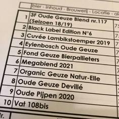 """Proeverij """"Nieuwe Oude Geuze"""""""
